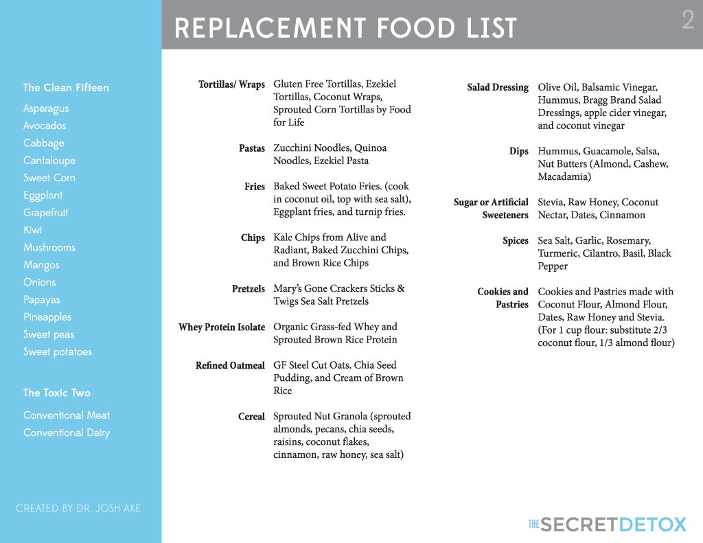 Replacement Food List 2
